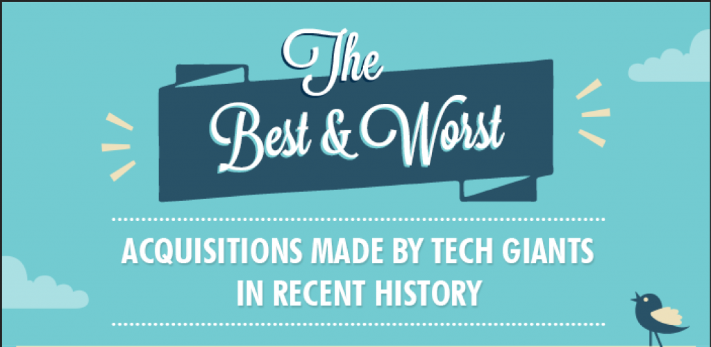 The best & worst acquisitions made by tech giants